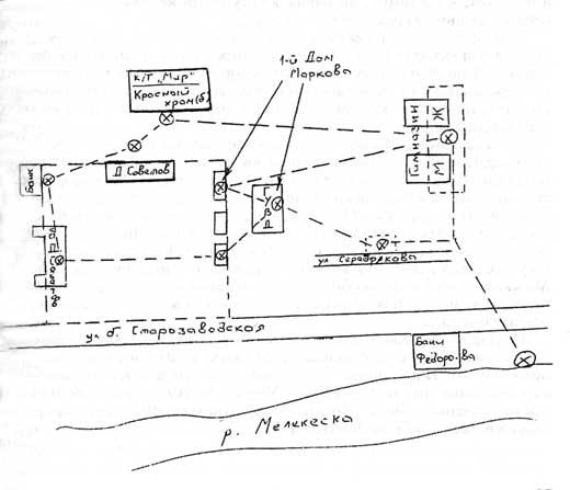 Схема подземелий Димитровграда